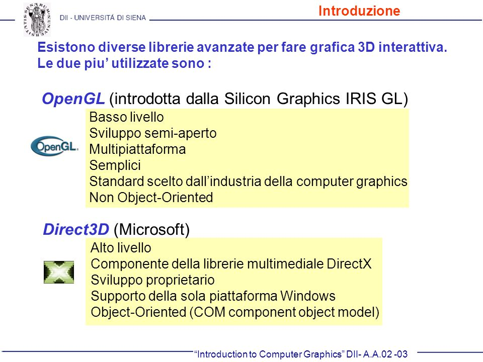 OpenGL (introdotta dalla Silicon Graphics IRIS GL)