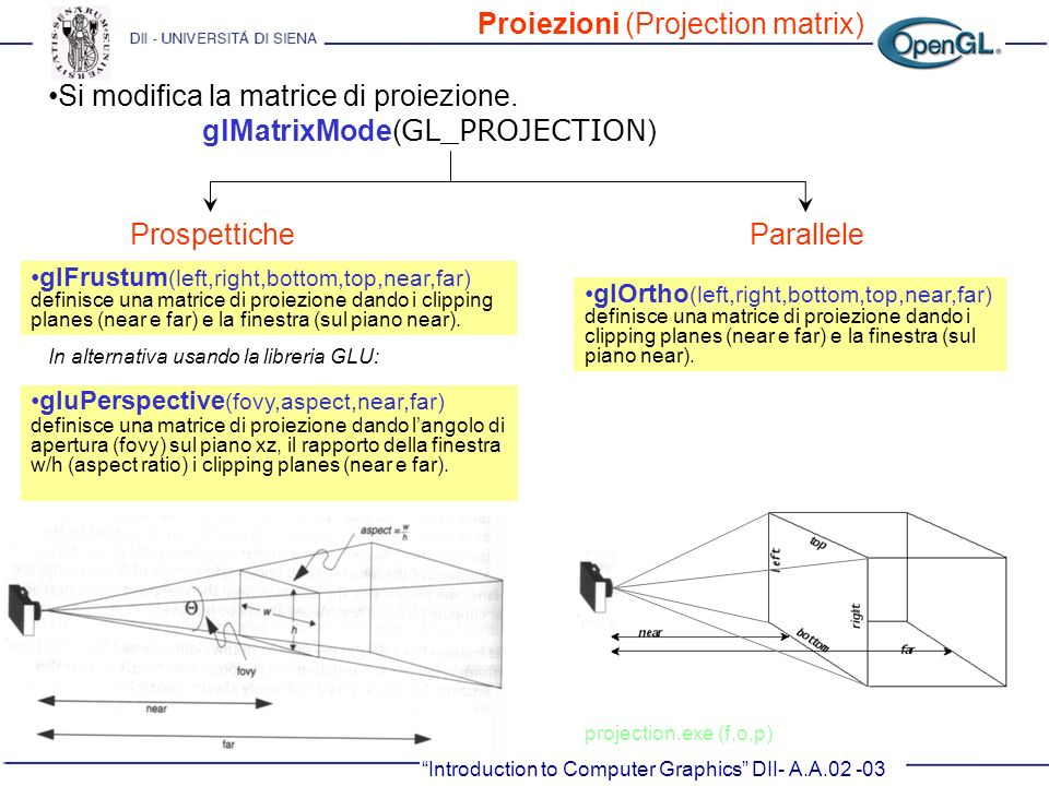 Proiezioni (Projection matrix)
