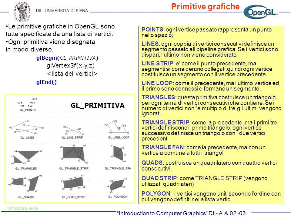 Primitive grafiche Le primitive grafiche in OpenGL sono