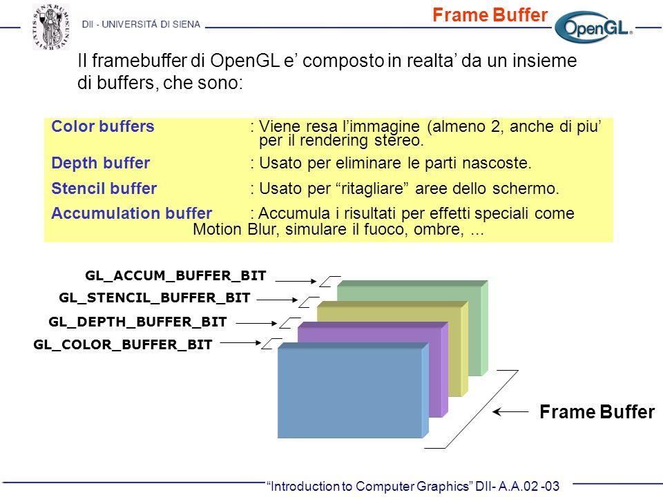 Il framebuffer di OpenGL e' composto in realta' da un insieme