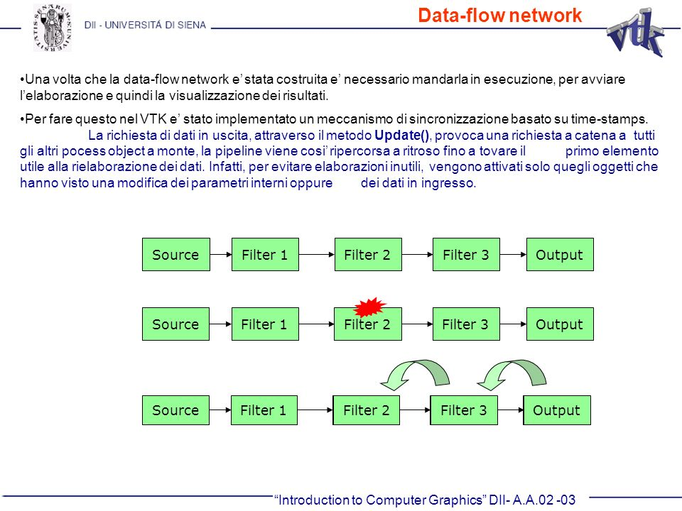 Data-flow network Introduction to Computer Graphics DII- A.A.02 -03