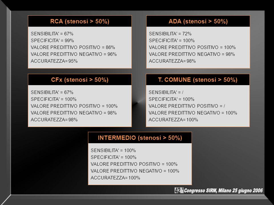 T. COMUNE (stenosi > 50%) INTERMEDIO (stenosi > 50%)