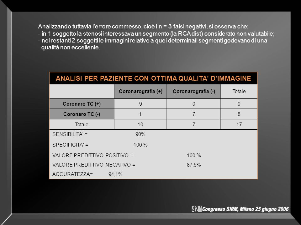 ANALISI PER PAZIENTE CON OTTIMA QUALITA' D'IMMAGINE