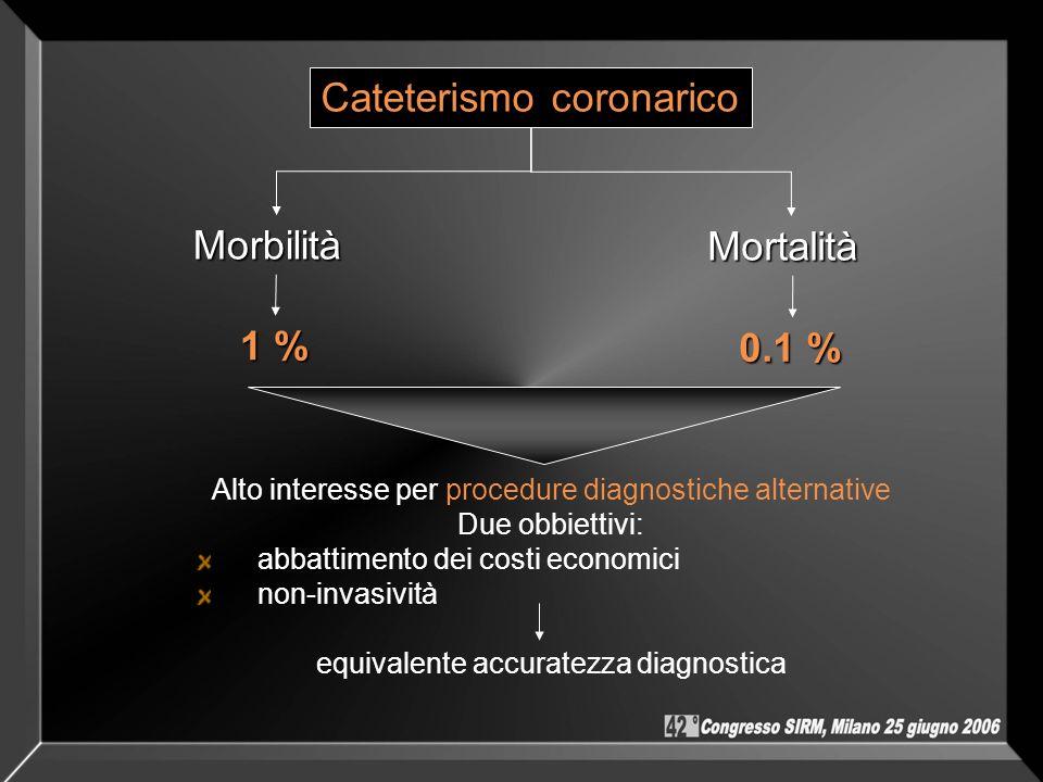 Cateterismo coronarico