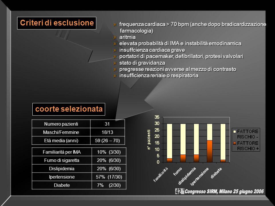 Criteri di esclusione coorte selezionata