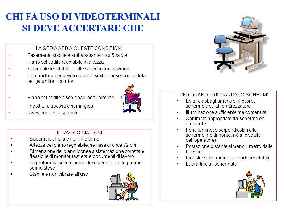 CHI FA USO DI VIDEOTERMINALI