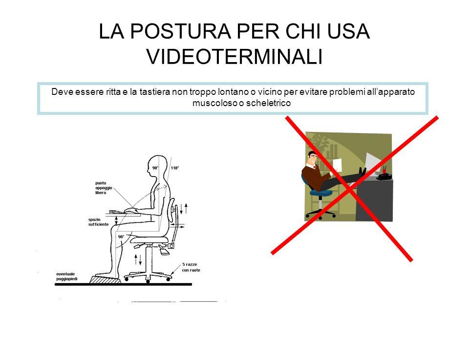 LA POSTURA PER CHI USA VIDEOTERMINALI
