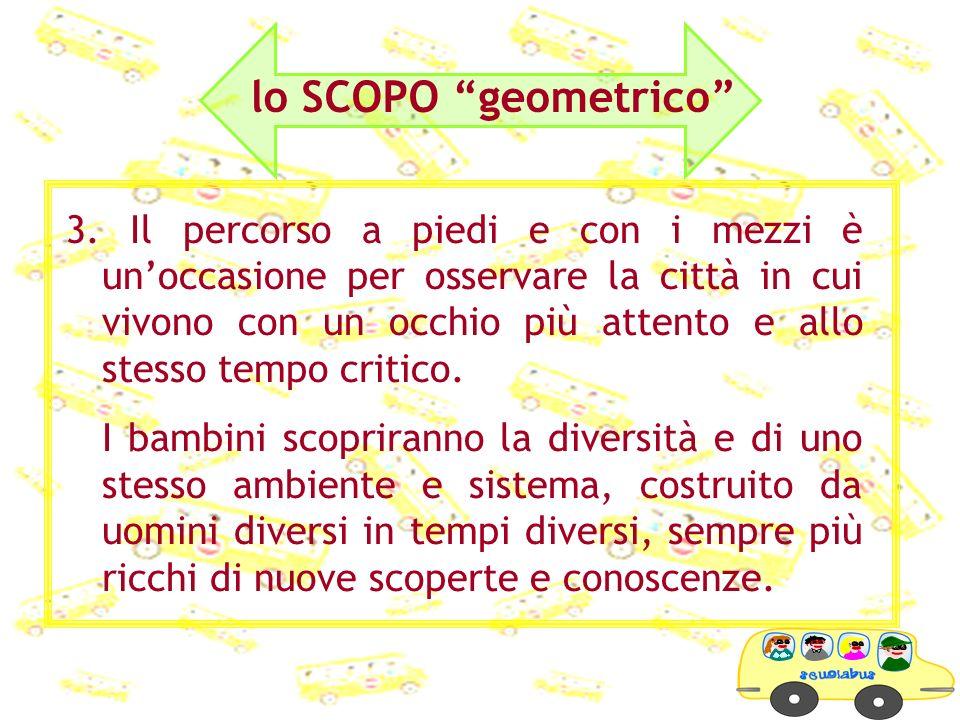 lo SCOPO geometrico