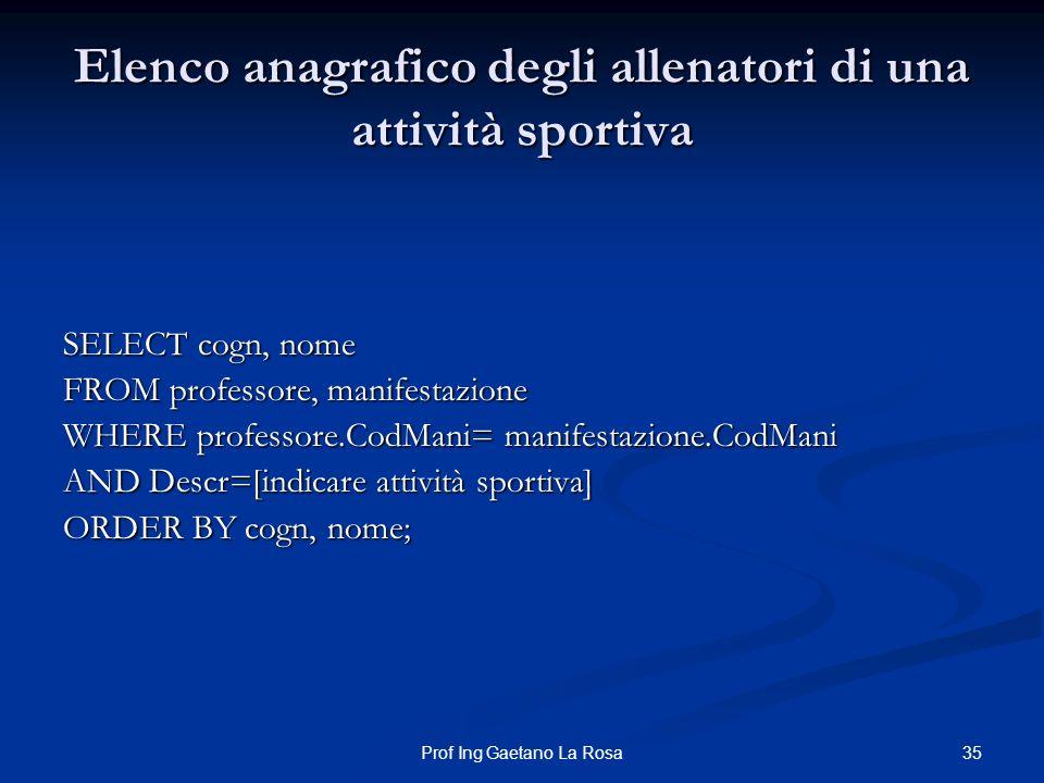 Elenco anagrafico degli allenatori di una attività sportiva