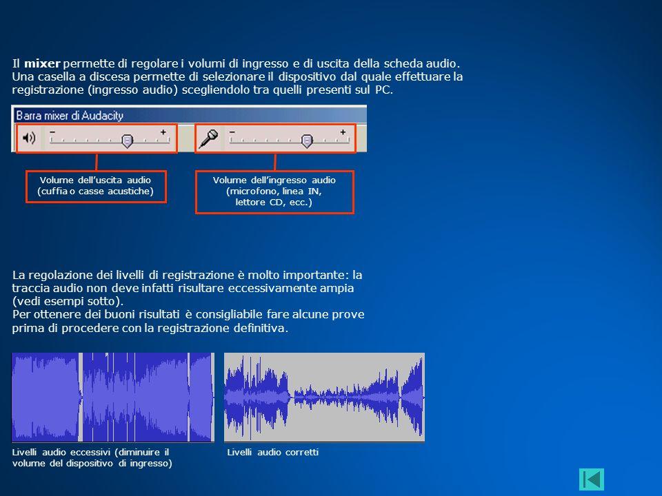 Il mixer permette di regolare i volumi di ingresso e di uscita della scheda audio.