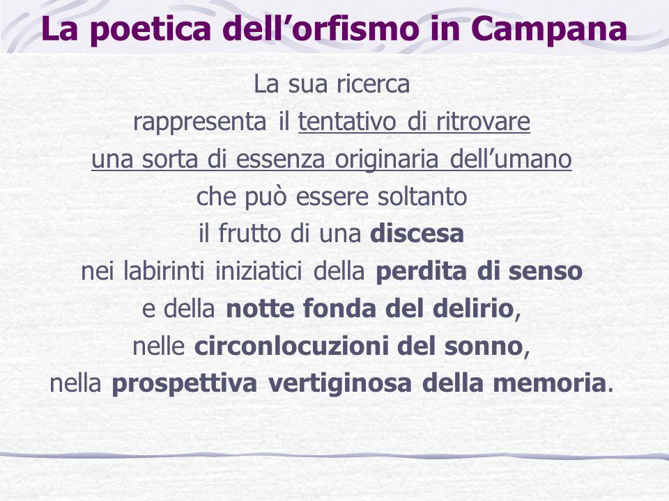 La poetica dell'orfismo in Campana