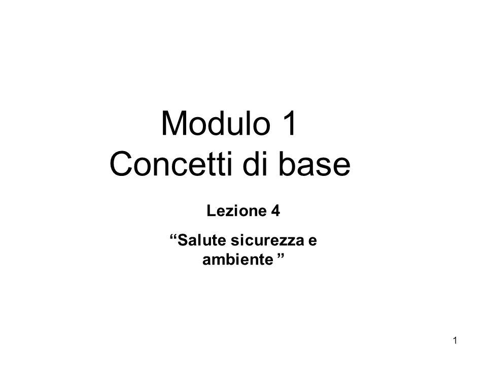 Modulo 1 Concetti di base