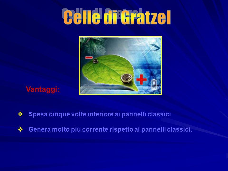 Celle di Gratzel Vantaggi: