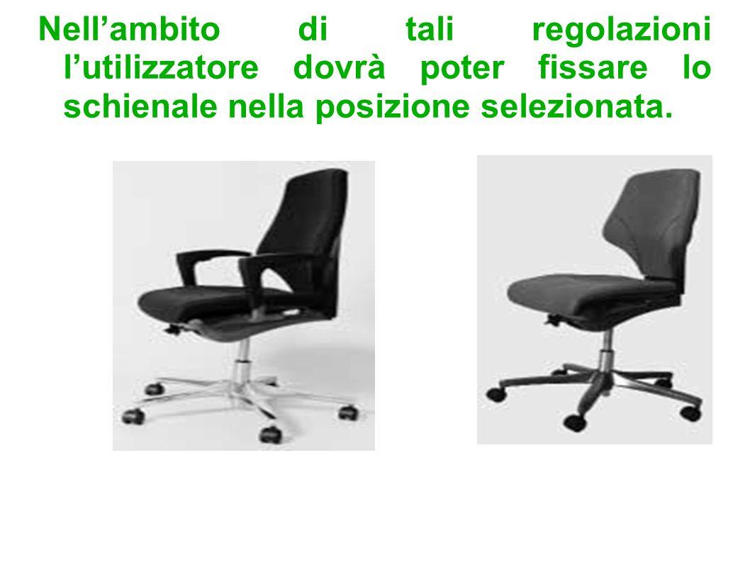 Nell'ambito di tali regolazioni l'utilizzatore dovrà poter fissare lo schienale nella posizione selezionata.