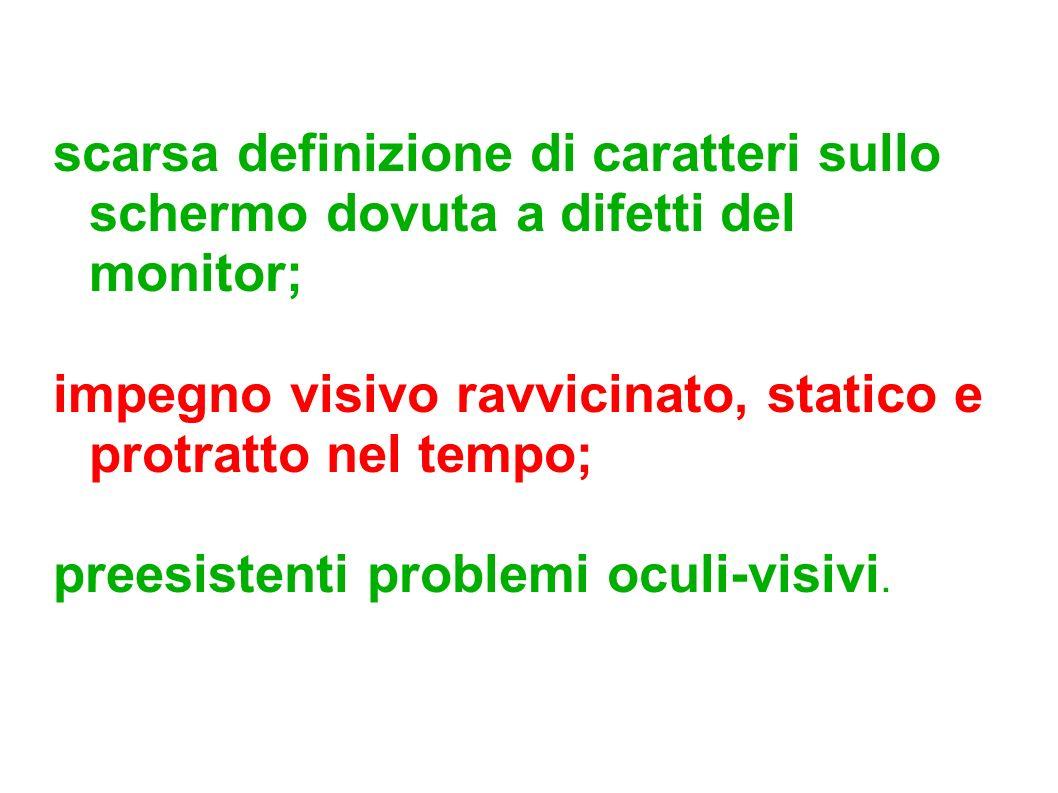 scarsa definizione di caratteri sullo schermo dovuta a difetti del monitor;