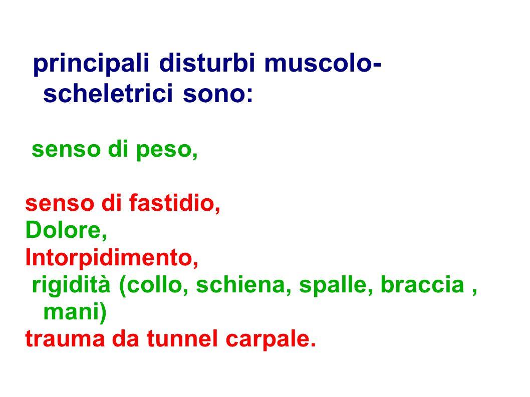 principali disturbi muscolo-scheletrici sono: