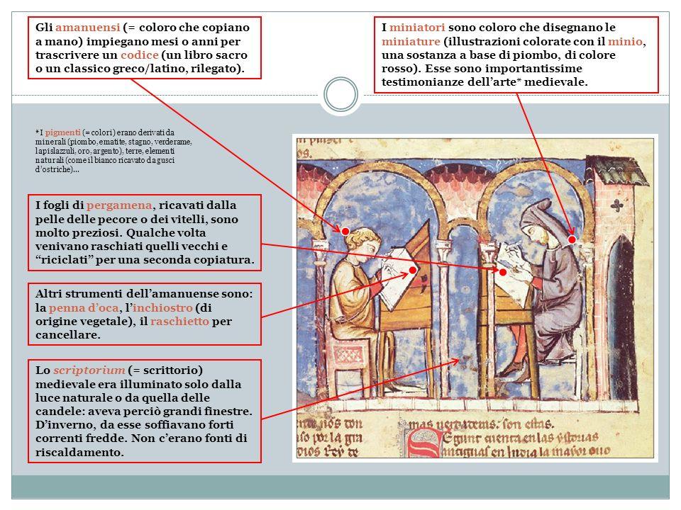 Gli amanuensi (= coloro che copiano a mano) impiegano mesi o anni per trascrivere un codice (un libro sacro o un classico greco/latino, rilegato).