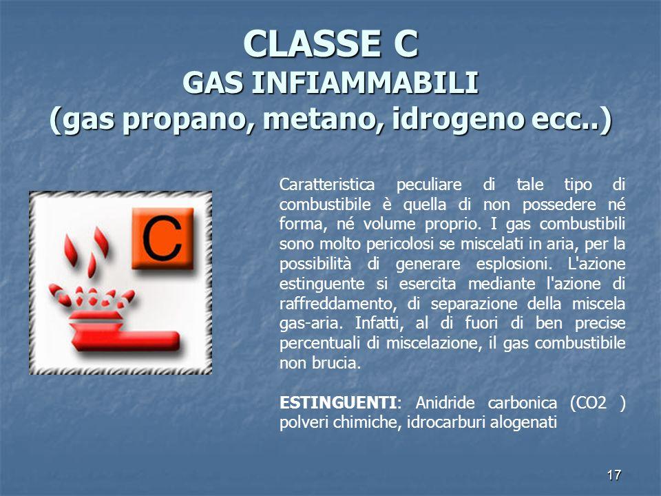 CLASSE C GAS INFIAMMABILI (gas propano, metano, idrogeno ecc..)