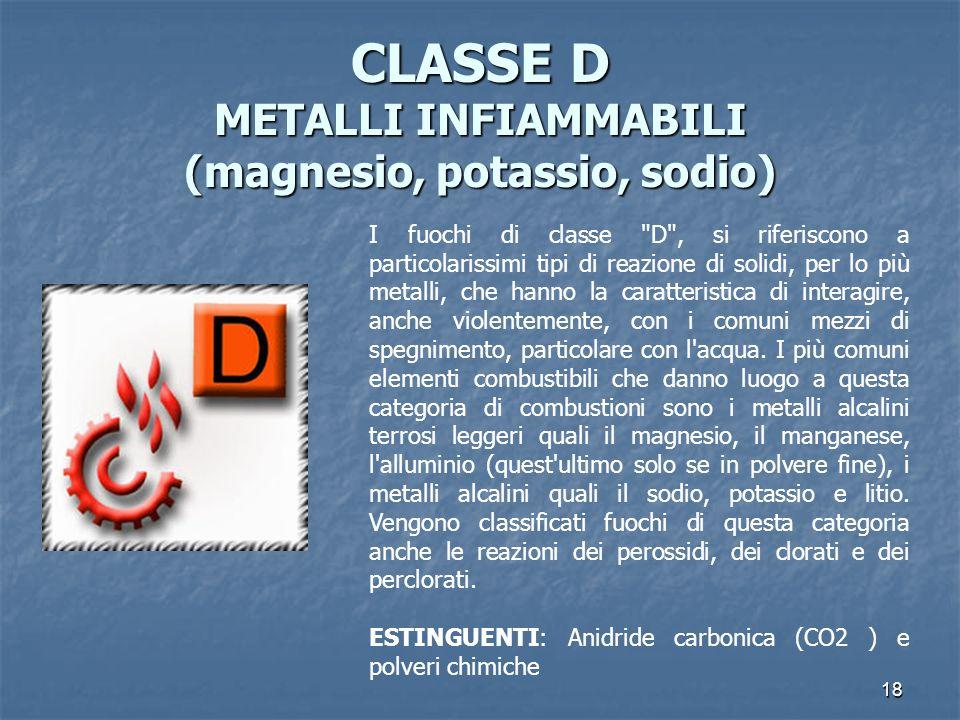 CLASSE D METALLI INFIAMMABILI (magnesio, potassio, sodio)