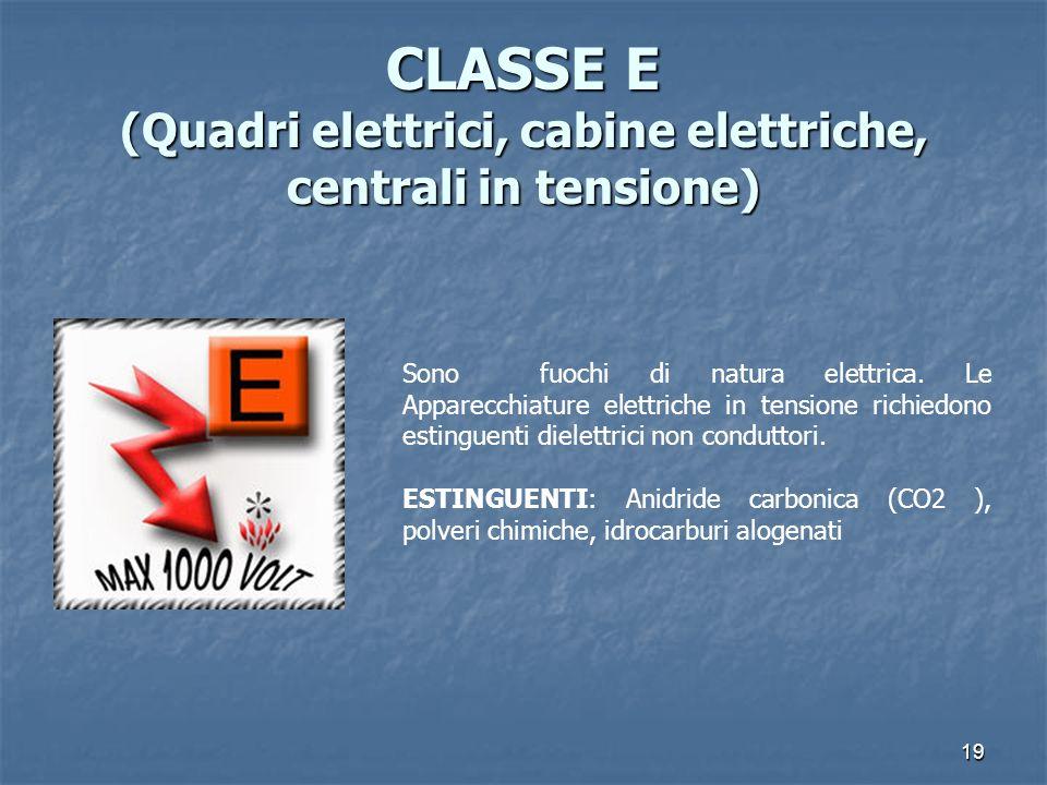 CLASSE E (Quadri elettrici, cabine elettriche, centrali in tensione)