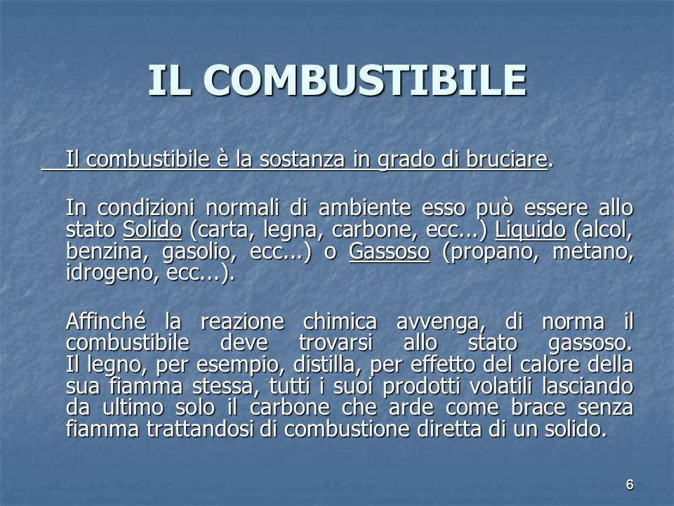IL COMBUSTIBILE Il combustibile è la sostanza in grado di bruciare.