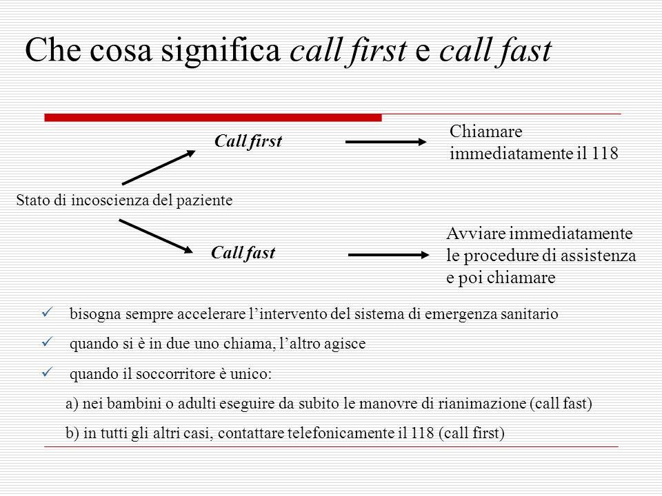 Che cosa significa call first e call fast