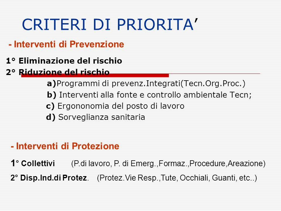 CRITERI DI PRIORITA' - Interventi di Prevenzione