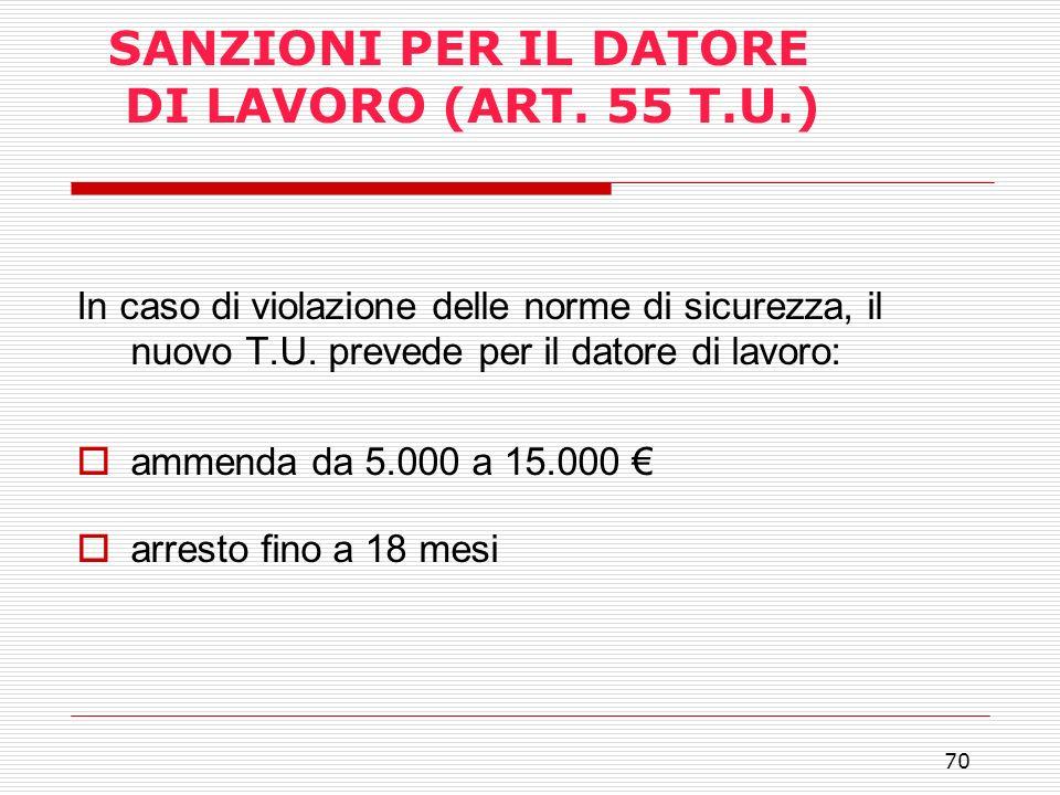 SANZIONI PER IL DATORE DI LAVORO (ART. 55 T.U.)