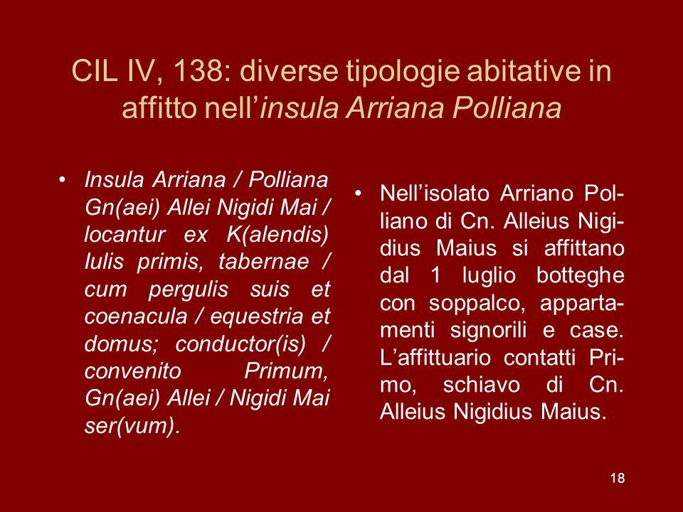 CIL IV, 138: diverse tipologie abitative in affitto nell'insula Arriana Polliana
