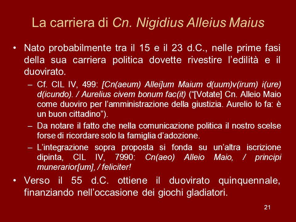 La carriera di Cn. Nigidius Alleius Maius