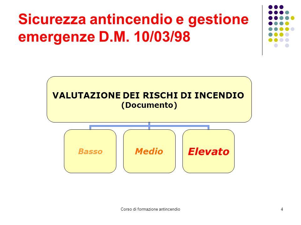 Sicurezza antincendio e gestione emergenze D.M. 10/03/98