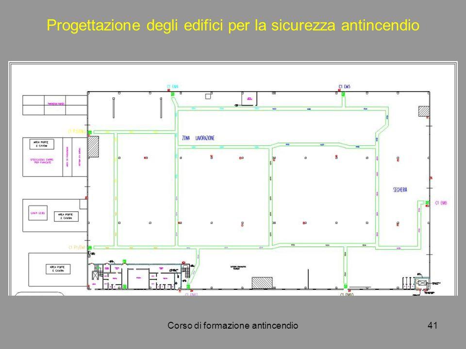 Progettazione degli edifici per la sicurezza antincendio