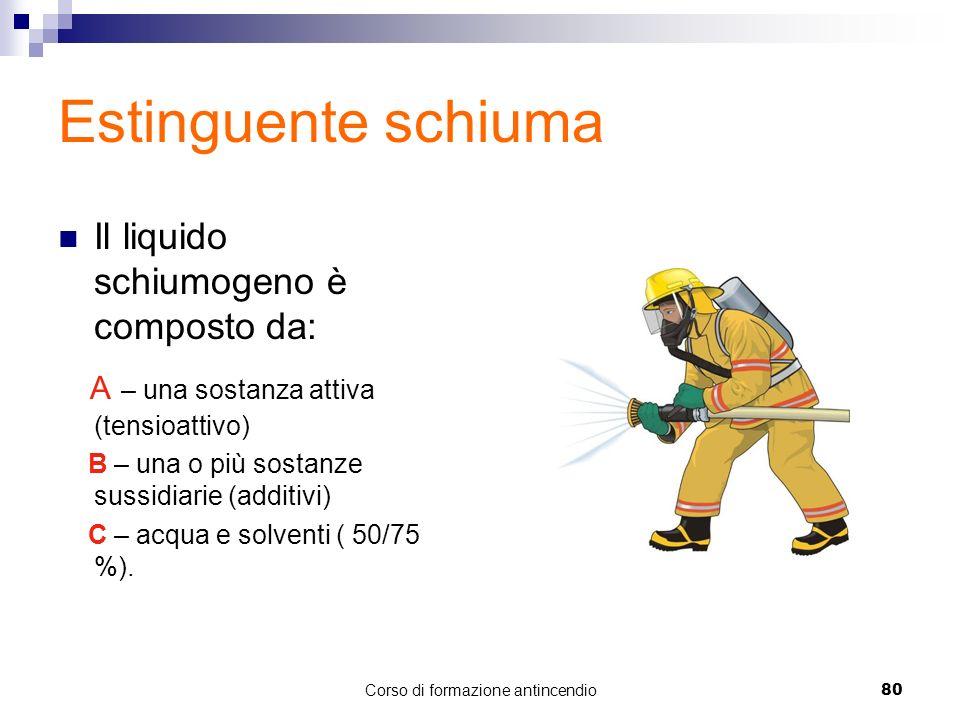 Corso di formazione antincendio