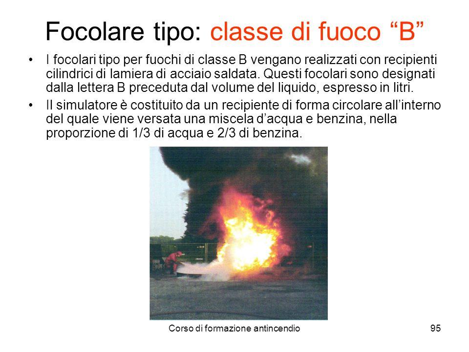 Focolare tipo: classe di fuoco B