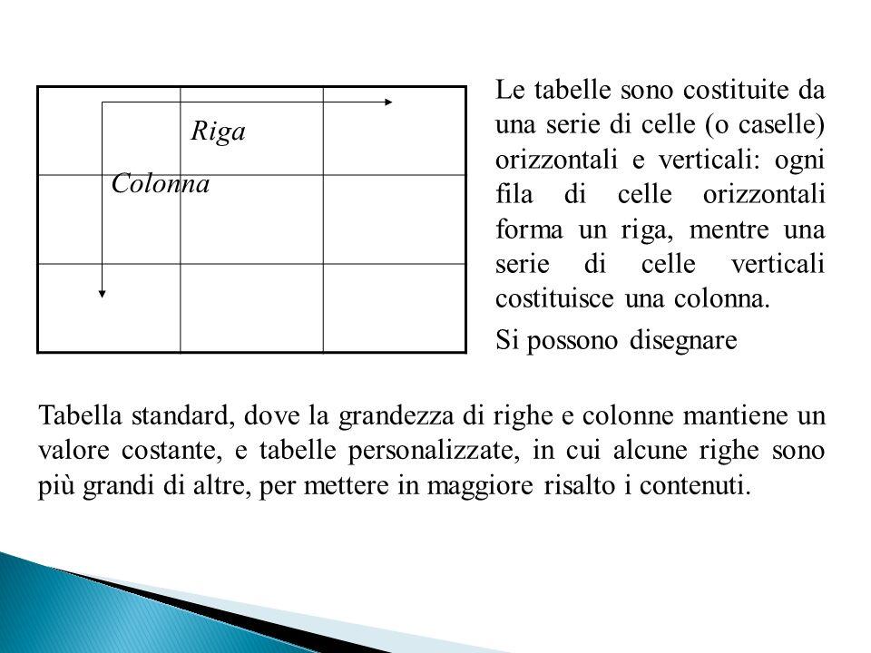 Le tabelle sono costituite da una serie di celle (o caselle) orizzontali e verticali: ogni fila di celle orizzontali forma un riga, mentre una serie di celle verticali costituisce una colonna.