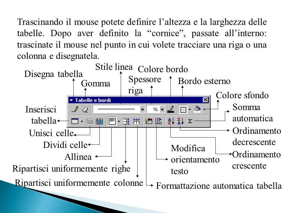 Trascinando il mouse potete definire l'altezza e la larghezza delle tabelle. Dopo aver definito la cornice , passate all'interno: trascinate il mouse nel punto in cui volete tracciare una riga o una colonna e disegnatela.