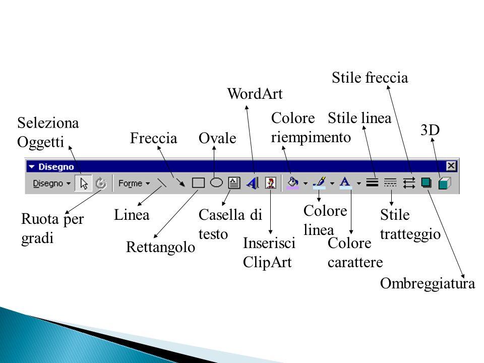 Stile freccia WordArt. Colore riempimento. Stile linea. Seleziona Oggetti. 3D. Freccia. Ovale.