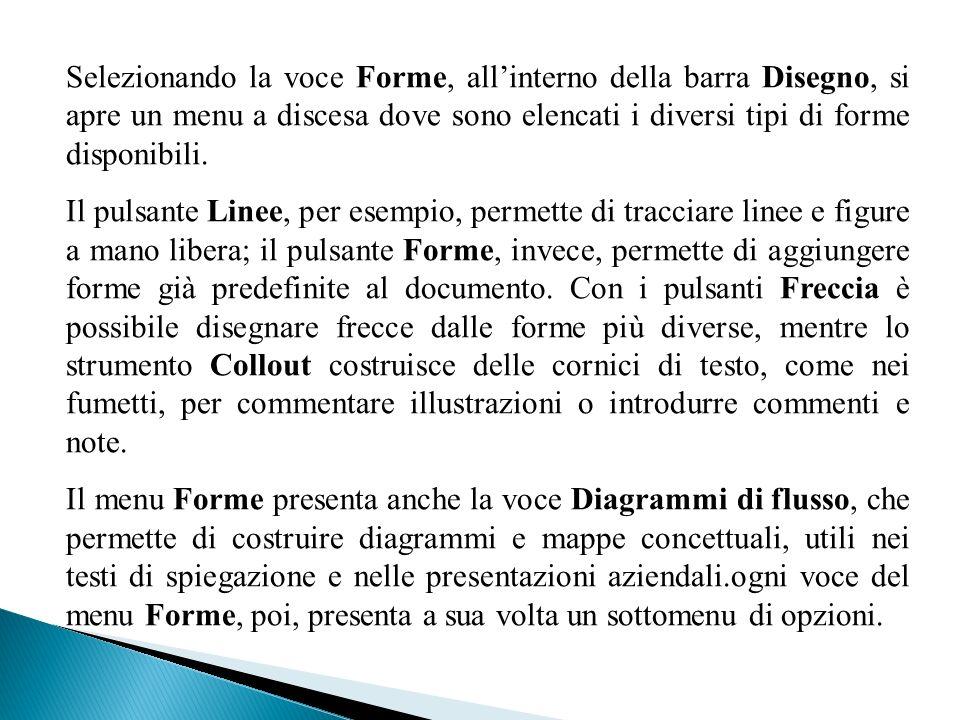 Selezionando la voce Forme, all'interno della barra Disegno, si apre un menu a discesa dove sono elencati i diversi tipi di forme disponibili.