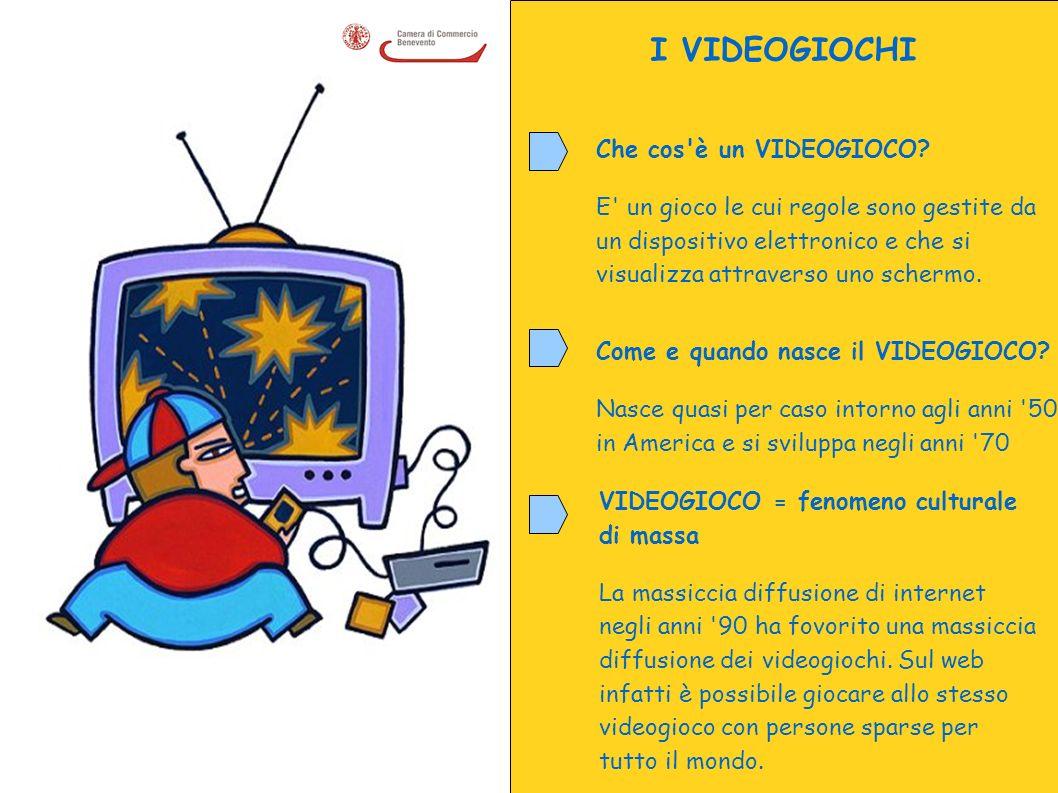 I VIDEOGIOCHI Che cos è un VIDEOGIOCO