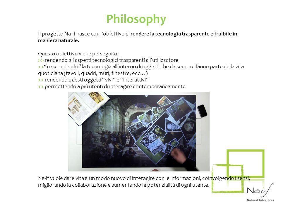 PhilosophyIl progetto Na-If nasce con l'obiettivo di rendere la tecnologia trasparente e fruibile in maniera naturale.