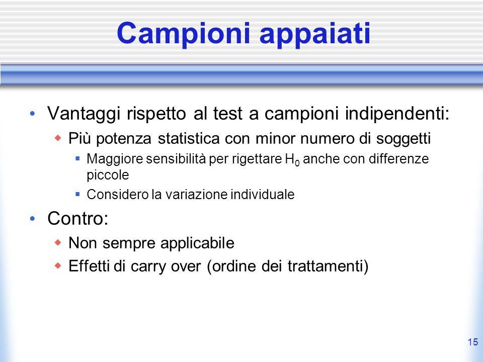 Campioni appaiati Vantaggi rispetto al test a campioni indipendenti:
