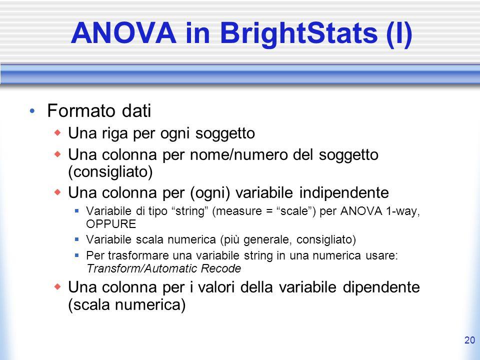ANOVA in BrightStats (I)