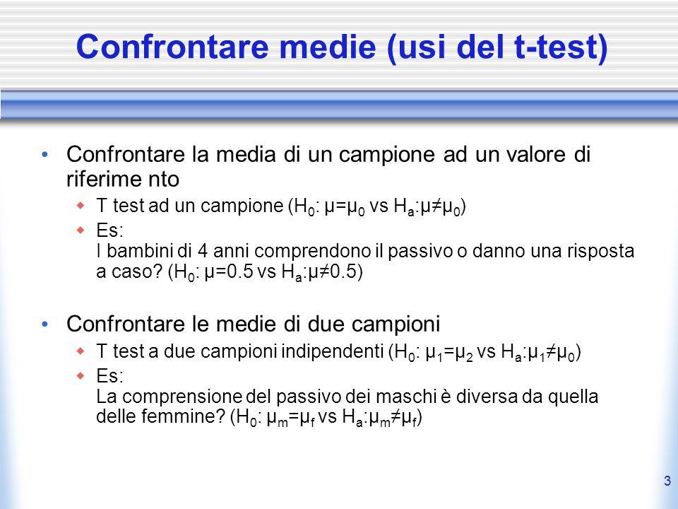 Confrontare medie (usi del t-test)