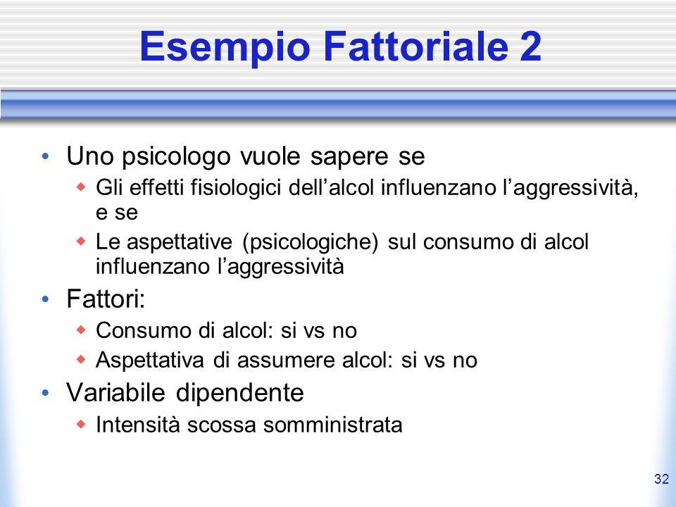 Esempio Fattoriale 2 Uno psicologo vuole sapere se Fattori: