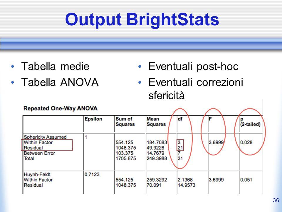Output BrightStats Tabella medie Eventuali post-hoc Tabella ANOVA