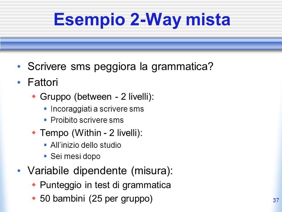 Esempio 2-Way mista Scrivere sms peggiora la grammatica Fattori