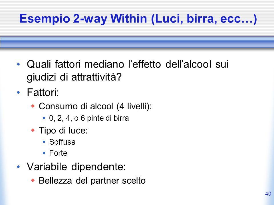 Esempio 2-way Within (Luci, birra, ecc…)