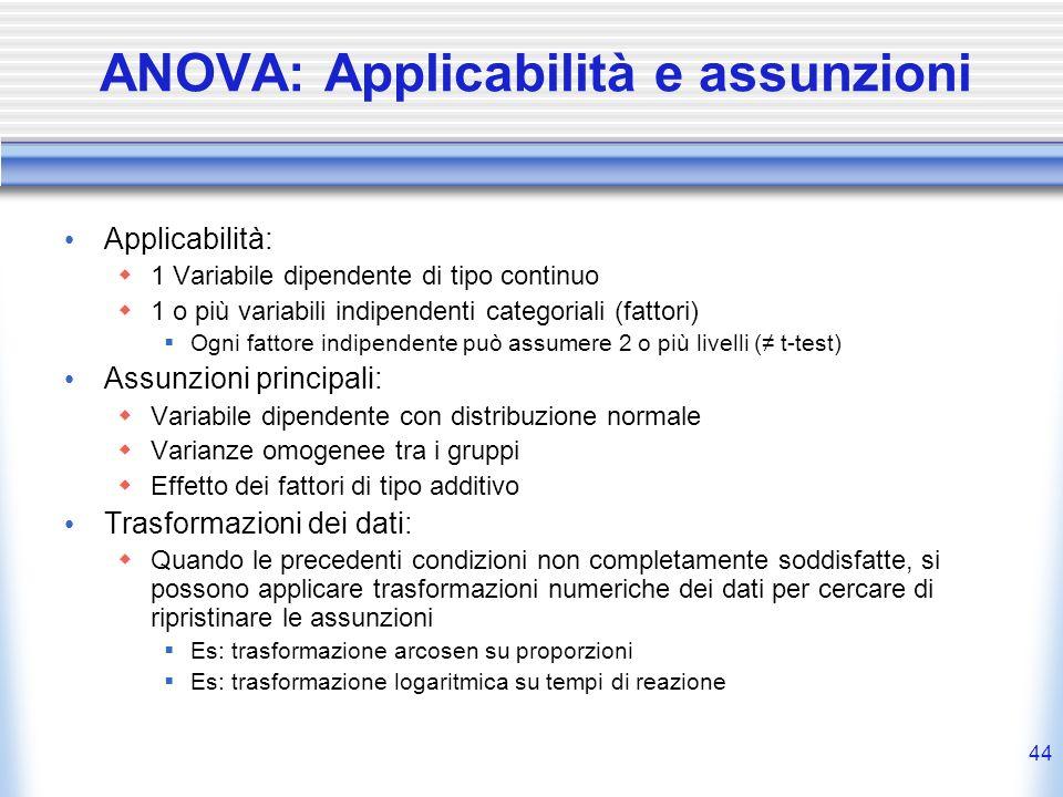 ANOVA: Applicabilità e assunzioni