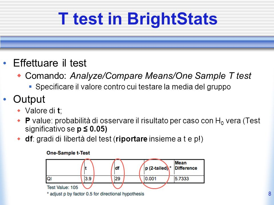 T test in BrightStats Effettuare il test Output