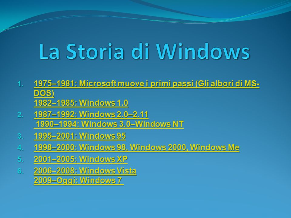 La Storia di Windows 1975–1981: Microsoft muove i primi passi (Gli albori di MS-DOS) 1982–1985: Windows 1.0.